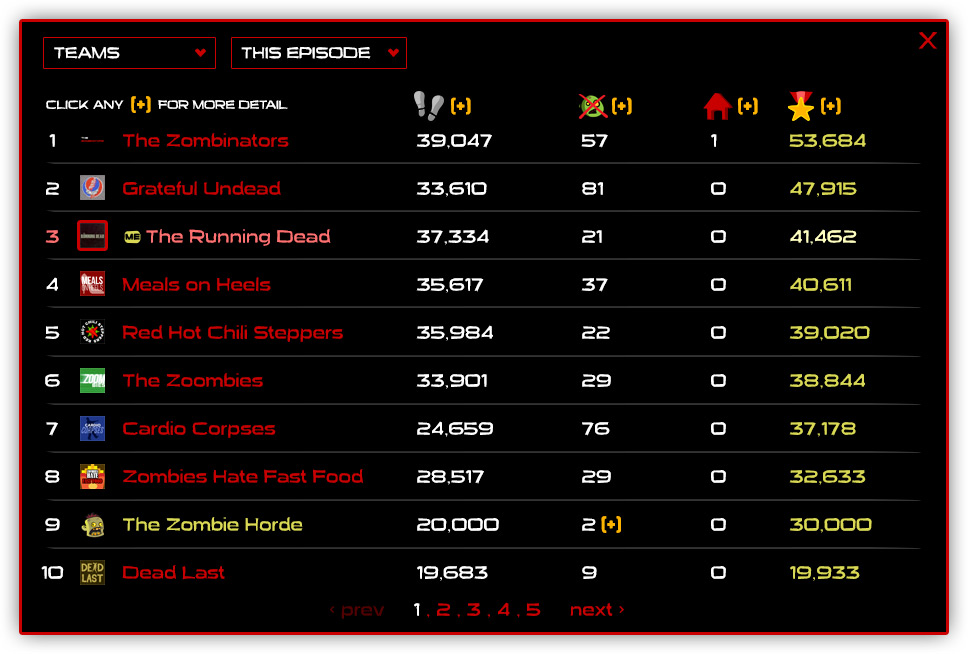 A Step Ahead: Zombies Leaderboard